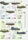 Plan infographics circuit renewable green energy Stock Images