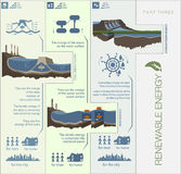 Plan infographics circuit renewable green energy Royalty Free Stock Photography