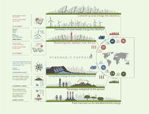 Plan infographics green color circuit renewable green energy Royalty Free Stock Photo