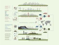 Plan infographics green color circuit renewable green energy Royalty Free Stock Photo