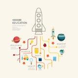Plan linje begrepp för översikt för Infographic utbildningsraket Vektor il stock illustrationer