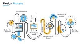Plan linje illustration av designprocessen vektor illustrationer
