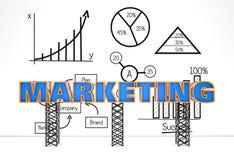 Plan marketing Image libre de droits