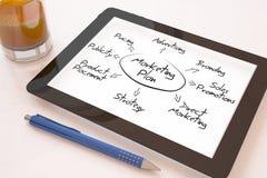 Plan marketing Photos stock