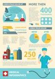 Plan medicin Infographic stock illustrationer