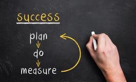 Plan - - om lijn voor succes te meten royalty-vrije stock foto