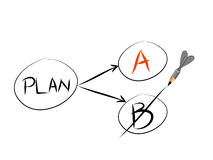 Plan A and plan B Royalty Free Stock Image