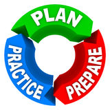 Plan Practice Prepare - 3 Arrow Wheel Royalty Free Stock Images