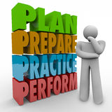 Plan Prepare Practice Perform Thinking Person Strategy Idea. Plan, Prepare, Practice and Perform words and thinking person focusing on a strategy, goal, mission Royalty Free Stock Photos