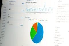 Plan rapproché de tableau de bord d'analytics de Web image libre de droits