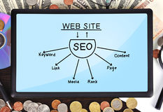 Plan seo Stock Photography