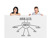 Plan seo Stock Images