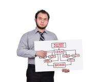 Plan strategy Stock Photos