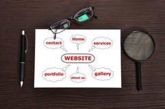 Plan strona internetowa Zdjęcie Stock