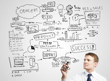 Plan success Royalty Free Stock Images