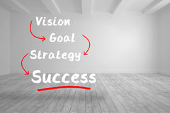 Plan for success written in bright room Royalty Free Stock Photography