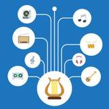 Plan symbolsradio, skivtallrik, lyra och andra vektorbeståndsdelar Uppsättning av musiklägenhetsymboler Royaltyfri Fotografi