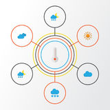 Plan symbolsuppsättning för luft Samling av temperatur, mulet, hagelkorn och andra beståndsdelar Inkluderar också symboler liksom royaltyfri illustrationer