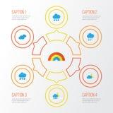 Plan symbolsuppsättning för väder Samling av dusch, mulet, duggregn och andra beståndsdelar Inkluderar också symboler liksom stock illustrationer
