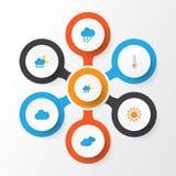Plan symbolsuppsättning för väder Samling av moln, mulet, hagelkorn och andra beståndsdelar Inkluderar också symboler liksom royaltyfri illustrationer