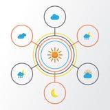 Plan symbolsuppsättning för väder Samling av moln, mulet, sol och andra beståndsdelar Inkluderar också symboler liksom moln vektor illustrationer