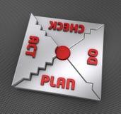 Plan tun Kontrolltat Lizenzfreies Stockfoto