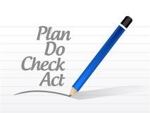 Plan tun Kontrolltaten-Mitteilungszeichenillustration Stockfotos