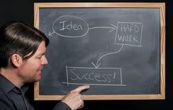 Plan voor succes Stock Foto's