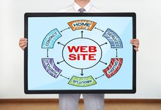 Plan website Royalty Free Stock Photography