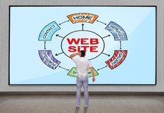 Plan website Stock Image