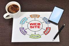 Plan website Stock Images