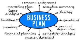 Plan y estrategia ilustración del vector