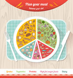 Plan your meal. Infographic with dish, chart and icons, healthy food and dieting concept vector illustration