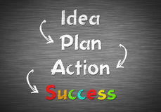Plan your success Stock Images