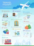 Plan your travel infographic guide. Vacation booking concept. Vector illustration in flat style design. Stock Photos