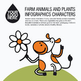 Plana designsymboler med lantgårddjuret - ko Royaltyfria Foton