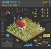 Plana isometriska för lantgård 3d beståndsdelar för konstruktör för översikt för land och stadsär Royaltyfria Bilder
