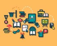 Plana symboler för utbildning Arkivfoto