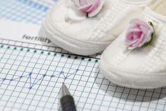 Planeamento da gravidez A carta da fertilidade fotografia de stock
