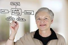 Planeamento de aposentadoria Fotos de Stock Royalty Free