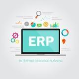 Planeamento do reource da empresa do Erp ilustração royalty free