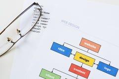 Planeamento do Web site fotografia de stock