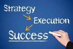 Planeamento empresarial para conseguir o sucesso Foto de Stock Royalty Free