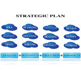 Planeamento estratégico ilustração do vetor