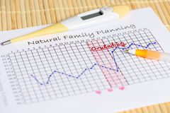 Planeamento familiar natural: esperando o momento direito Imagens de Stock Royalty Free