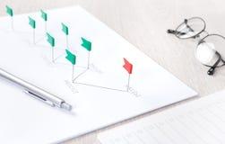 Planeamiento acertado de la estrategia Imágenes de archivo libres de regalías
