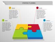 Planeamiento de Stratagic Fotografía de archivo libre de regalías