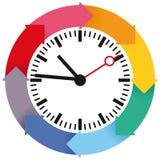 Planeamiento del tiempo Imagenes de archivo