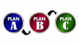 Planee los círculos de B C del suplente del ensayo del respaldo de una estrategia de las ideas Fotos de archivo libres de regalías