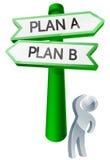 Planee A o planee el concepto de B Imagen de archivo